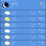"""Die Wetter-App verheißt für die nächsten Zeiten nur wenig """"abtaufreundliches"""" Wetter"""